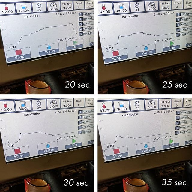 With our patented flow rate control, the FC-1 does not rely on grind size to control flavor making it incredibly easy to optimize your espresso and consistently serve awesome shots. To illustrate this we ran shots using the exact same grind size with 20g dose and 40g out at 20, 25, 30, and 35 seconds. As shot time increased, pressure dropped but extraction percentage increased. As you can see, shot time rather than pressure is critical to generating a higher extraction percentage and thus determining flavor. (Graph Y-axis is Extraction% not TDS%)