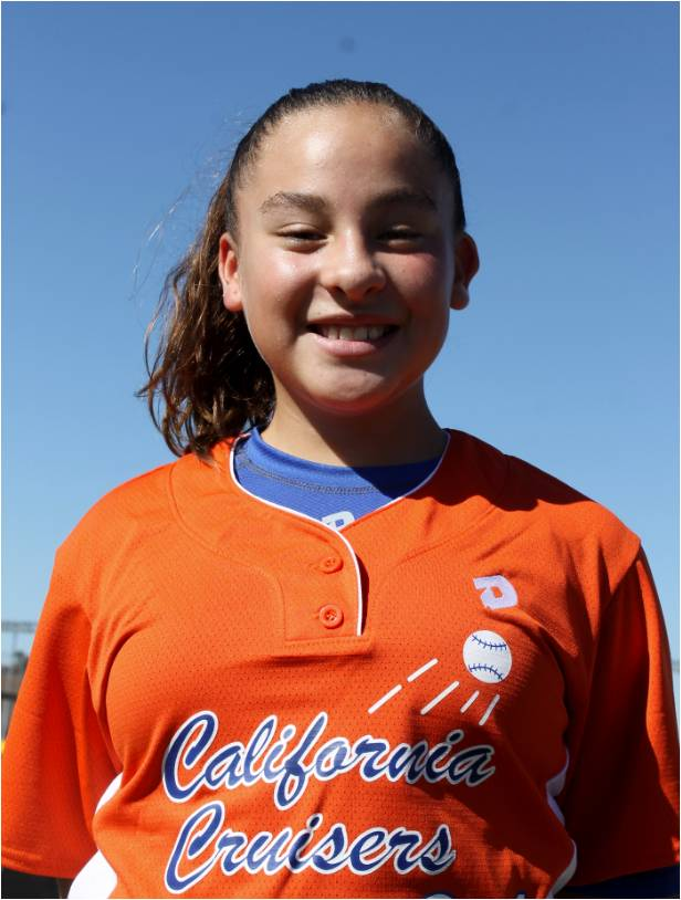 #24 NADIA VILLALOBOS      Year:       2023     Position(s):         Height: