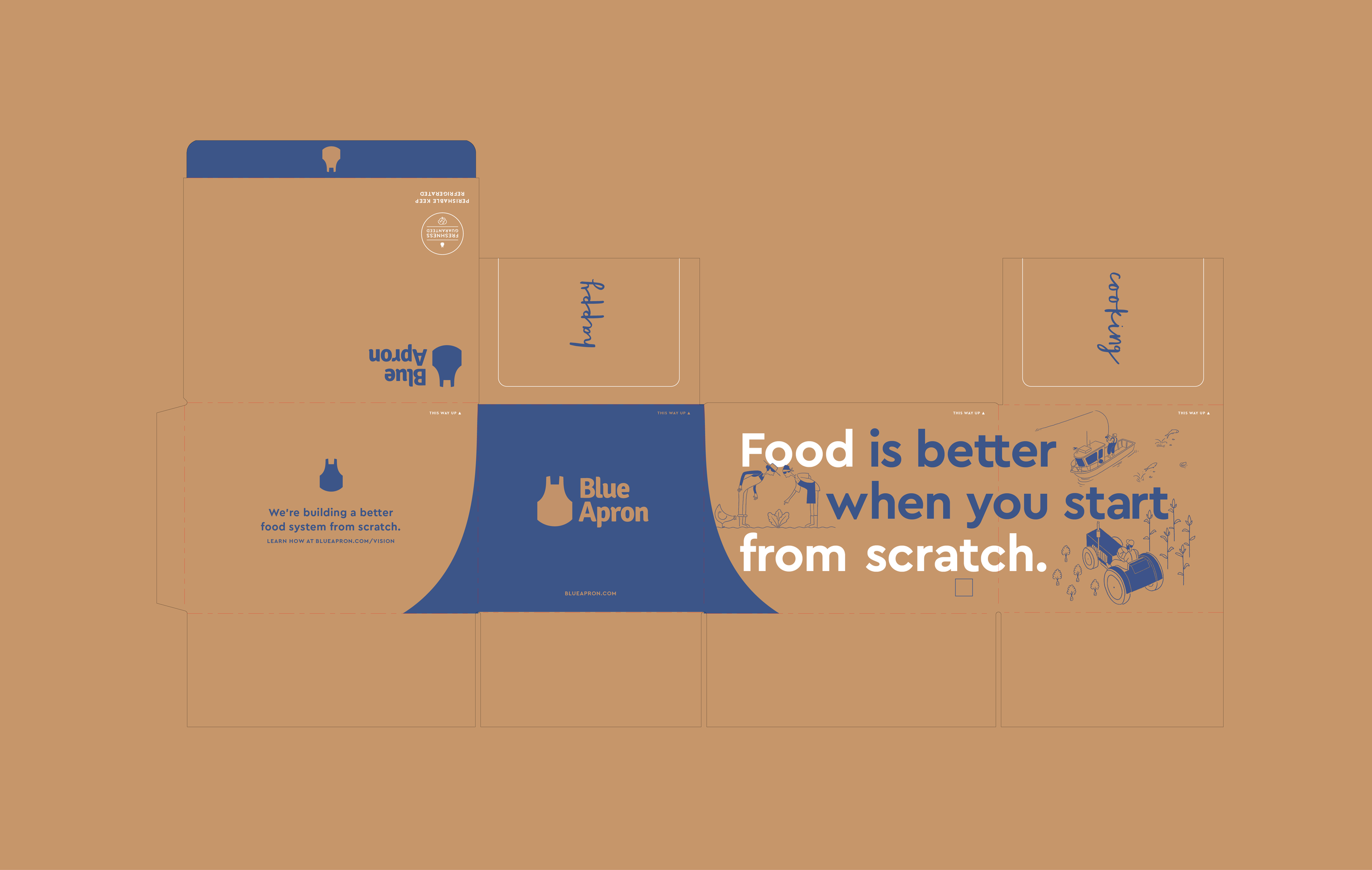 Blue Apron Packaging — Toga