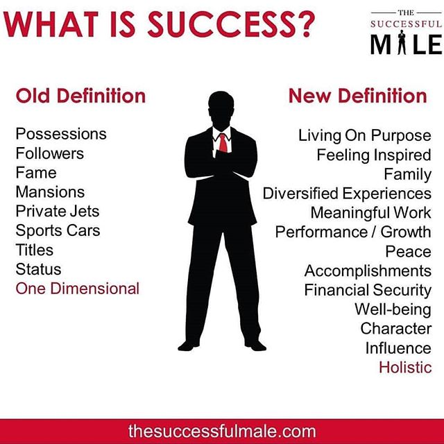 Women overall have been good at balancing success with other important life aspects, but now....it's time to RE-DEFINE SUCCESS FOR MEN.  Agree or Disagree? . . . . . #successfulmindset #successfulminds #successfulman #successfulquotes #successfull #successfully #successfulpeople #successfullife #successfulliving #successfulmen #successfullifestyle #successfulbusiness #wisdomquotes #thesccessfulmale #wisdomgoals #wisdomquote #inspireme #inspirationalwords #wisequotes #wordstoremember #wordsofaffirmation #lessonlearnedinlife #powerfulwords #ambitionquotes #entrepreneurshipquotes #entrepreneurtips #entrepreneurtips #entrepreneurmind #entrepreneurmindmap #entrepreneurmind