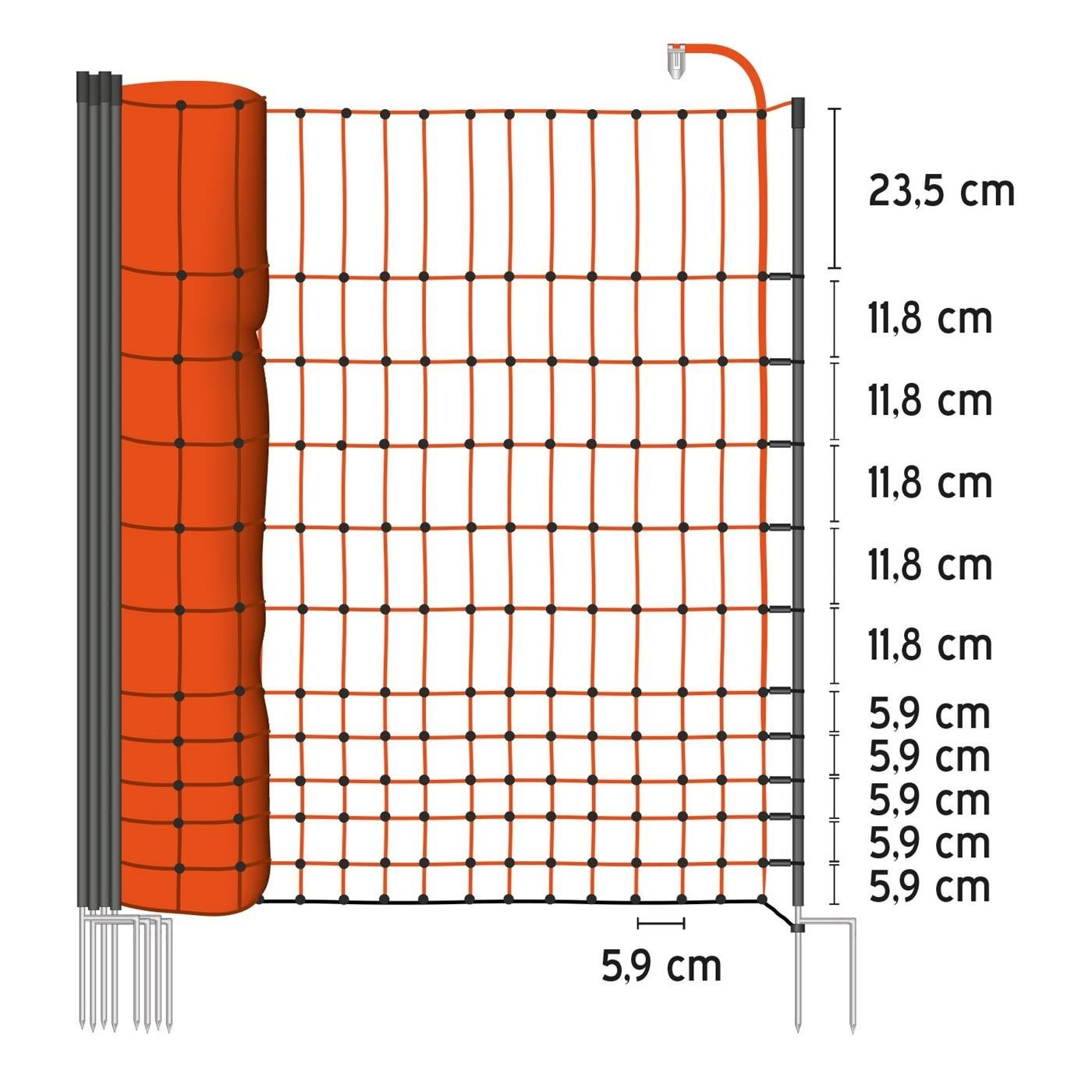 This is the electric netting we use for our chickens' rotating run.
