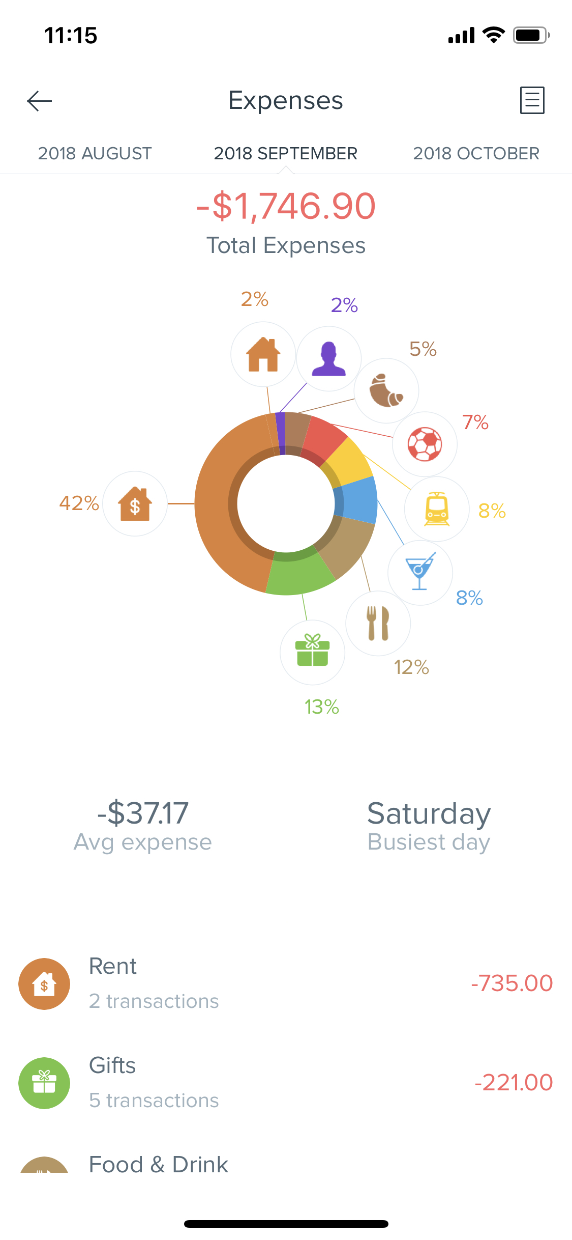 Expenses - Sep 2018 Monthly Review