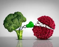 Broccoli beats Cancer