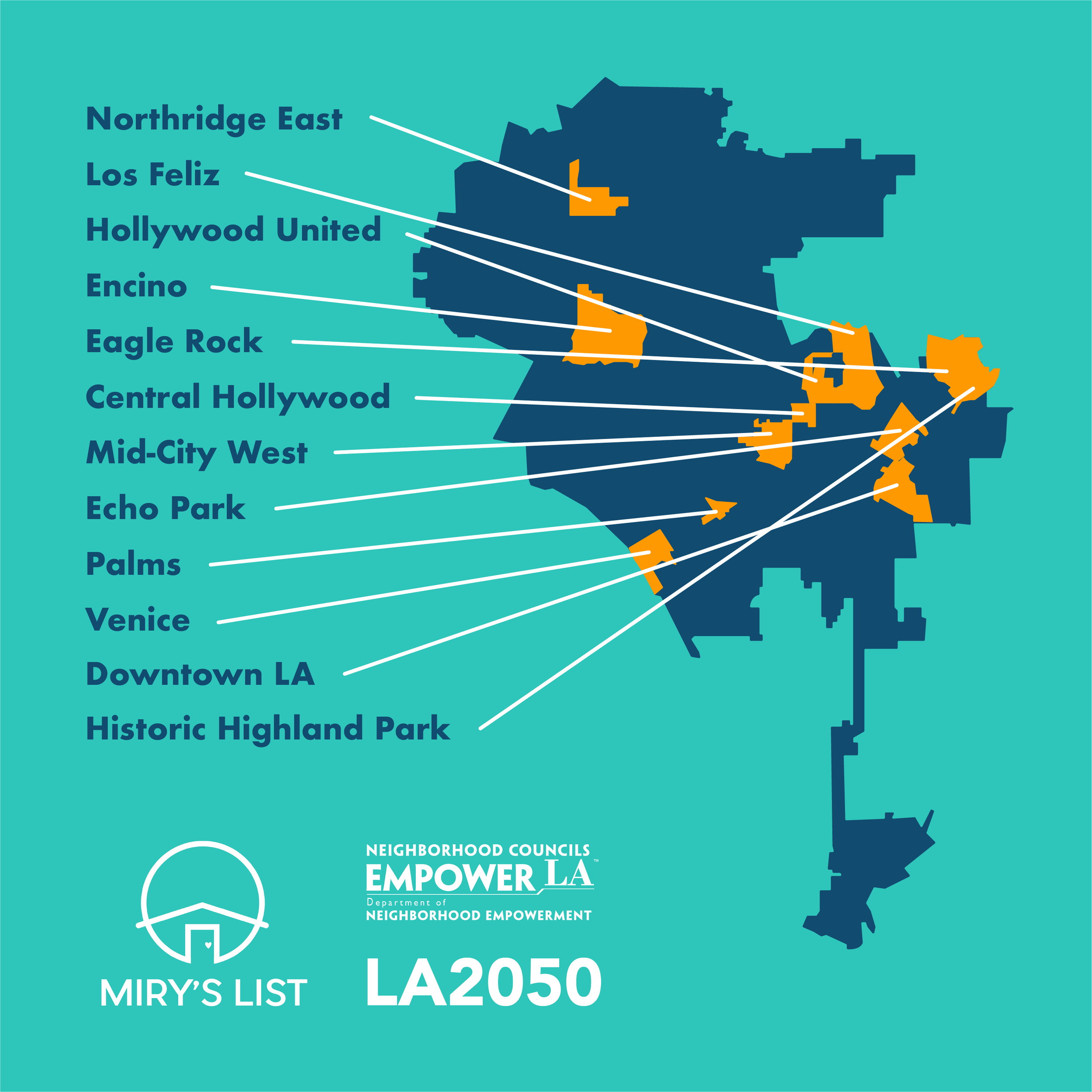 In 2019, 14 neighborhood councils voted YES to participate in Welcome, Neighbor to make LA more welcoming for resettling Angelenos
