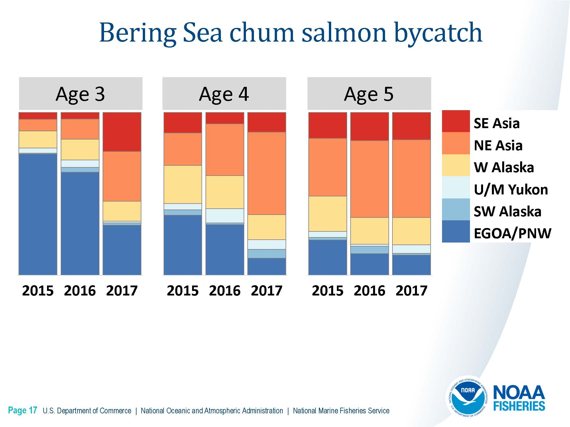 DownloadFile  GOA Chinook Salmon Stock Composition Report.pdf_Page_14_Page_17.jpg