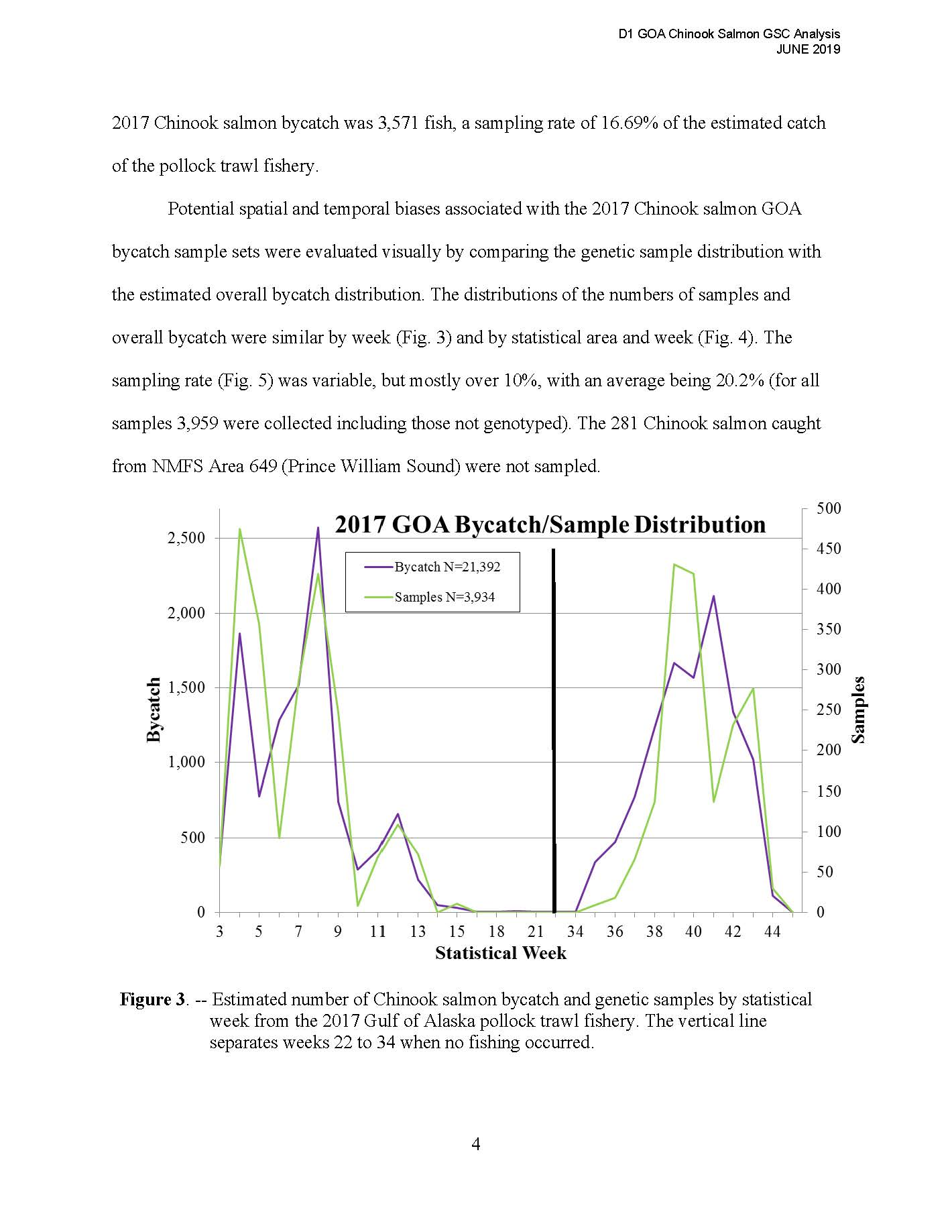 DownloadFile  GOA Chinook Salmon Stock Composition Report_Page_12.jpg