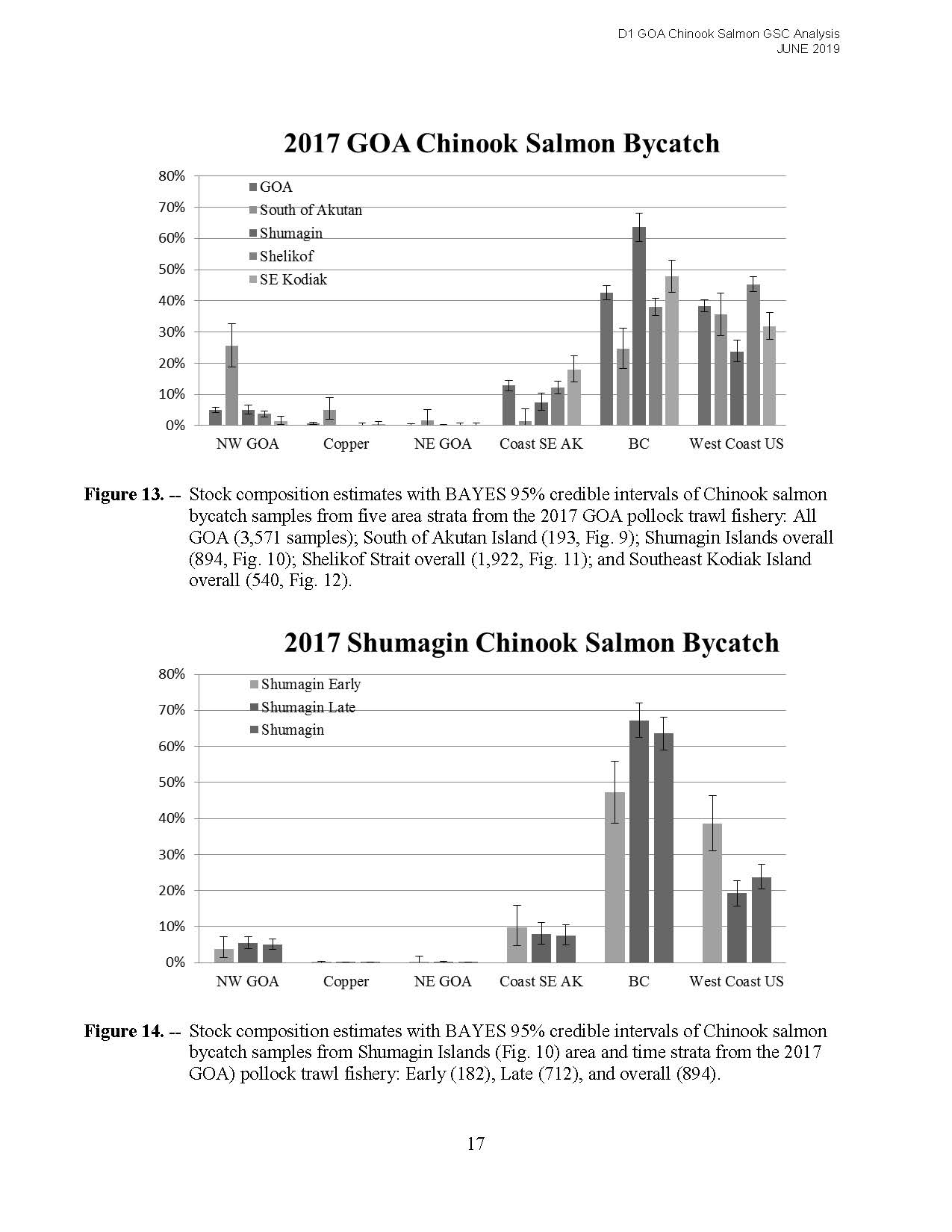 DownloadFile  GOA Chinook Salmon Stock Composition Report_Page_25.jpg