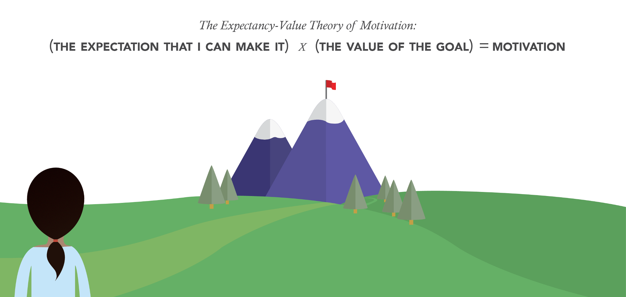 expectancy value theory of motivation.png