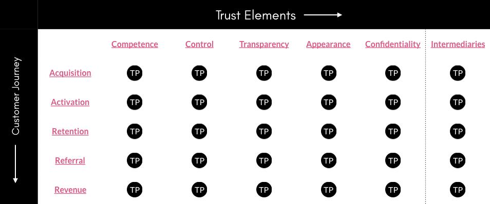 Design for Trust Framework Artwork.001.jpeg