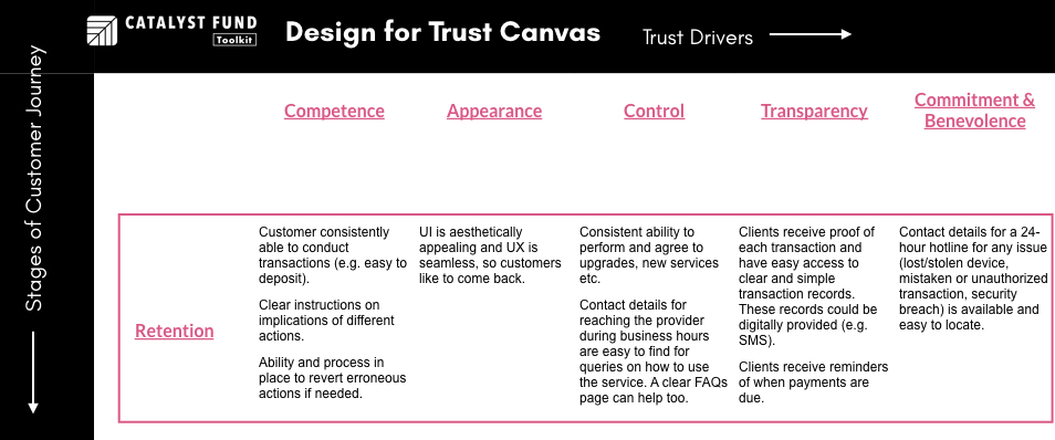 Examples of Retention Trust Points