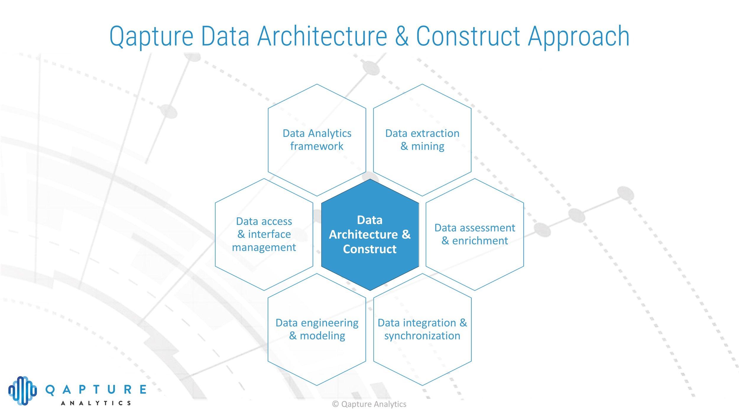 QAPTURE Data Analytics Approach3.jpg