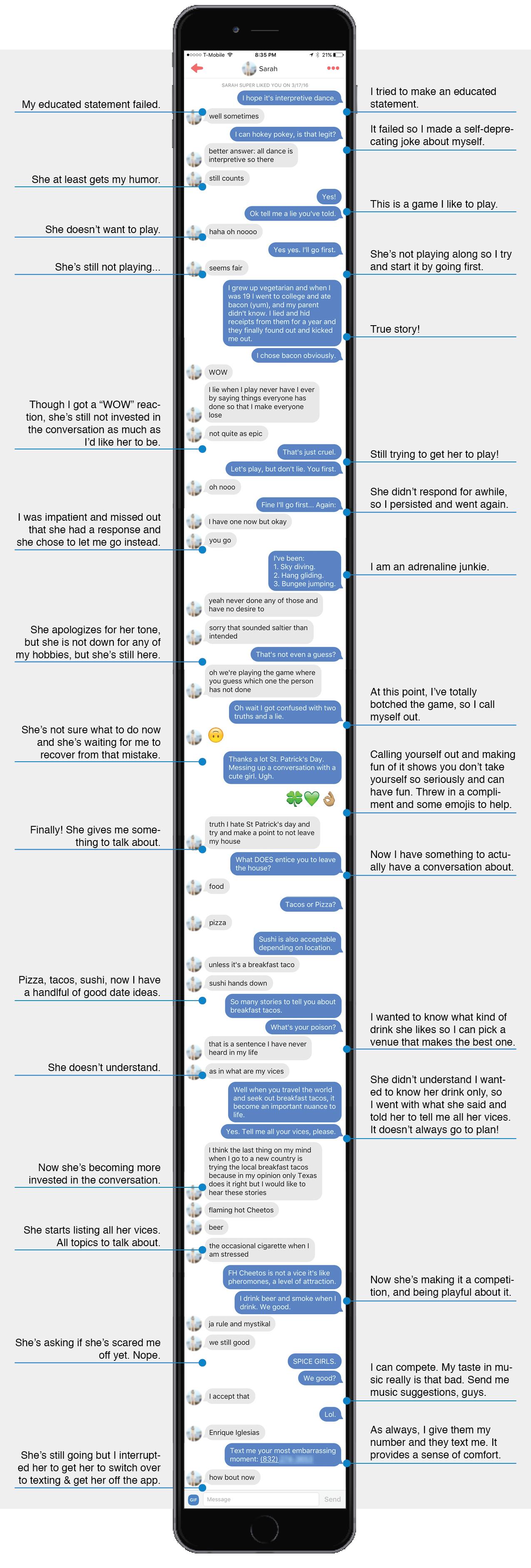 Tinder Conversation Brreakdown