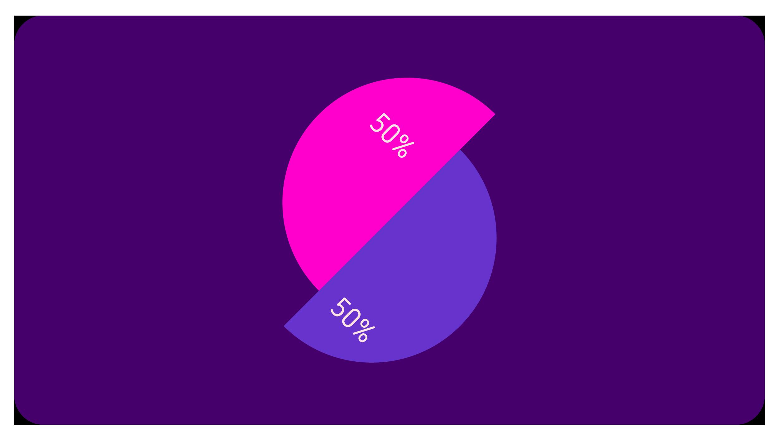 Tinder Convo Infographic