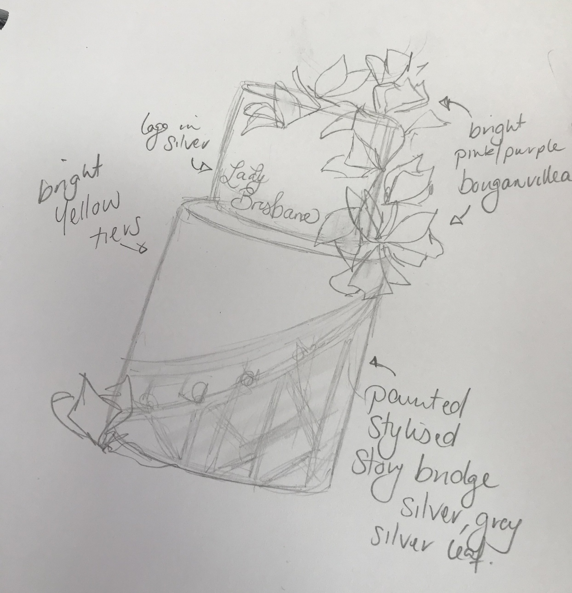 Zoe's sketch of her cake design