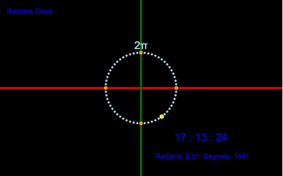 Radians Clock