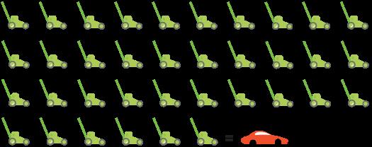 36 mow 1 car.png