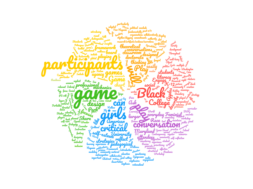 bwg 2017 wordcloud.png
