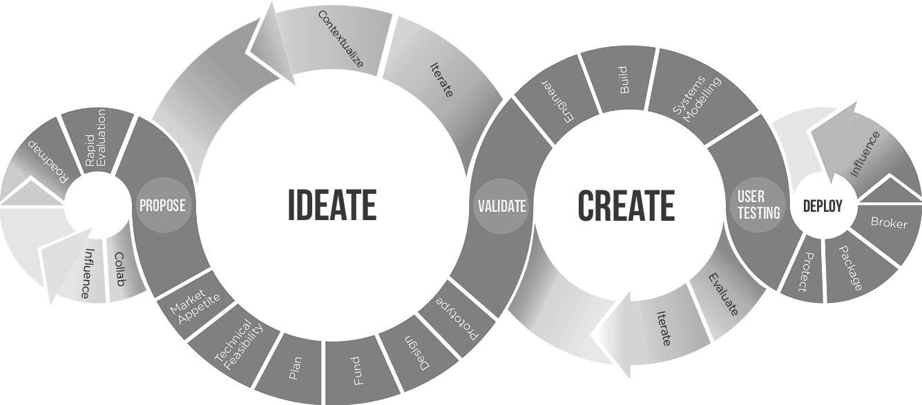 New+Bureau+Process+Diagram.jpg