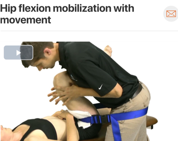 Restriction of hip posterior glide mobility can also contribute to imprecise movement of the head of the femur in the acetabulum potentially exacerbating the anterior femoral glide movement fault. Hip flexion mobilization with movement can help reduce this posterior glide restriction.  ( Click the image to watch 1-2 minute video )