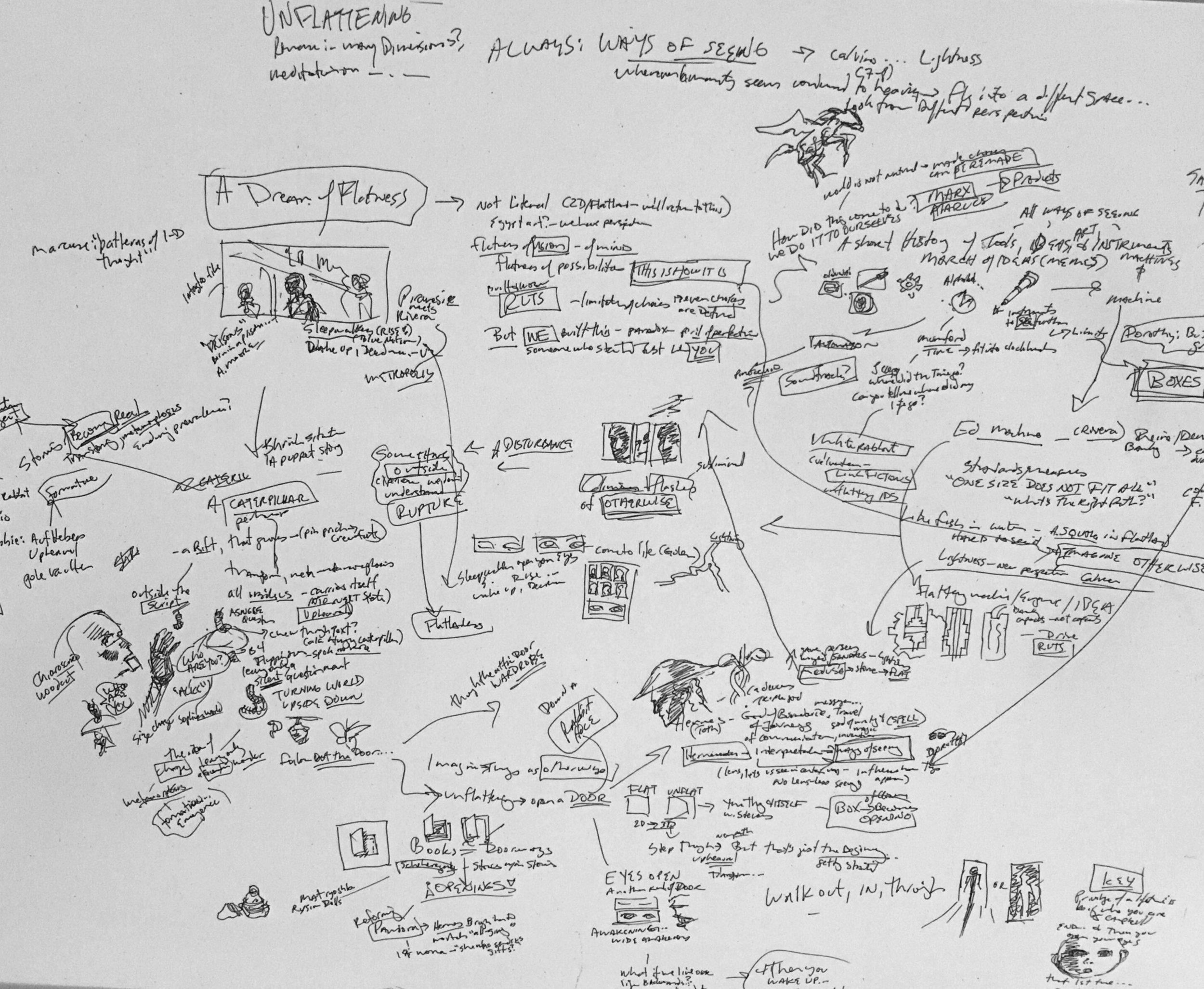 Unflattening  idea maps