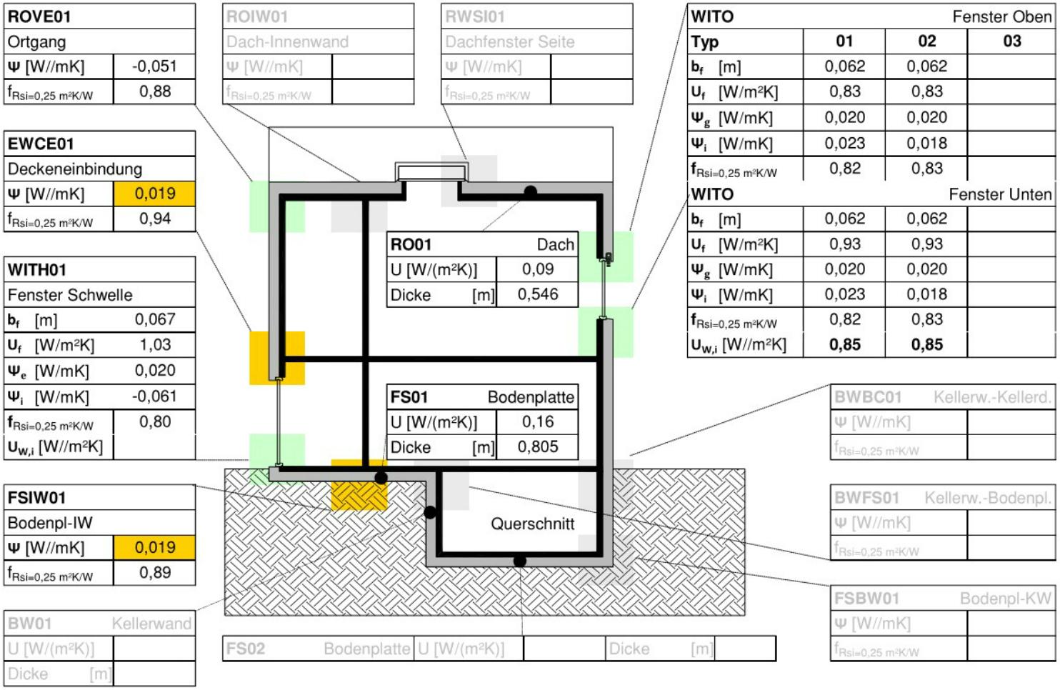 mizu-passive-house-component-building-performance-table.jpg