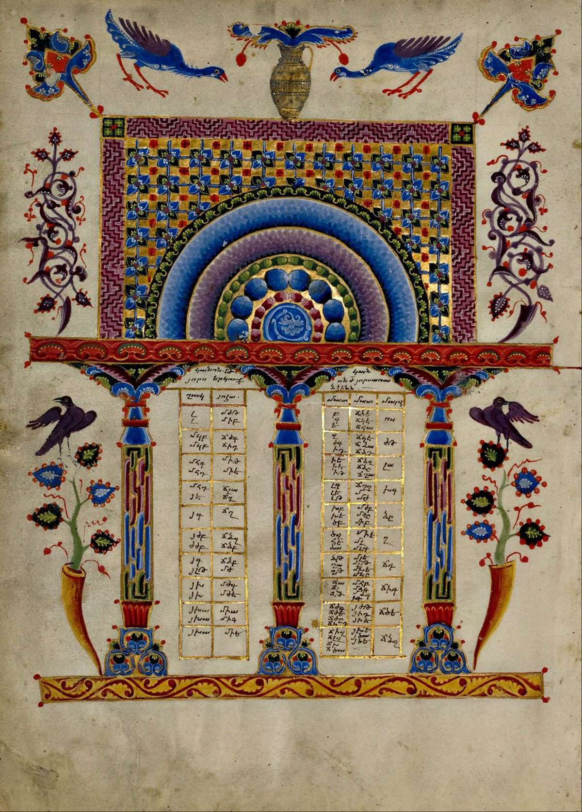 Canon Table Page by T'oros Roslin (Armenian, active_1256 -1268) Image  Creative Commons