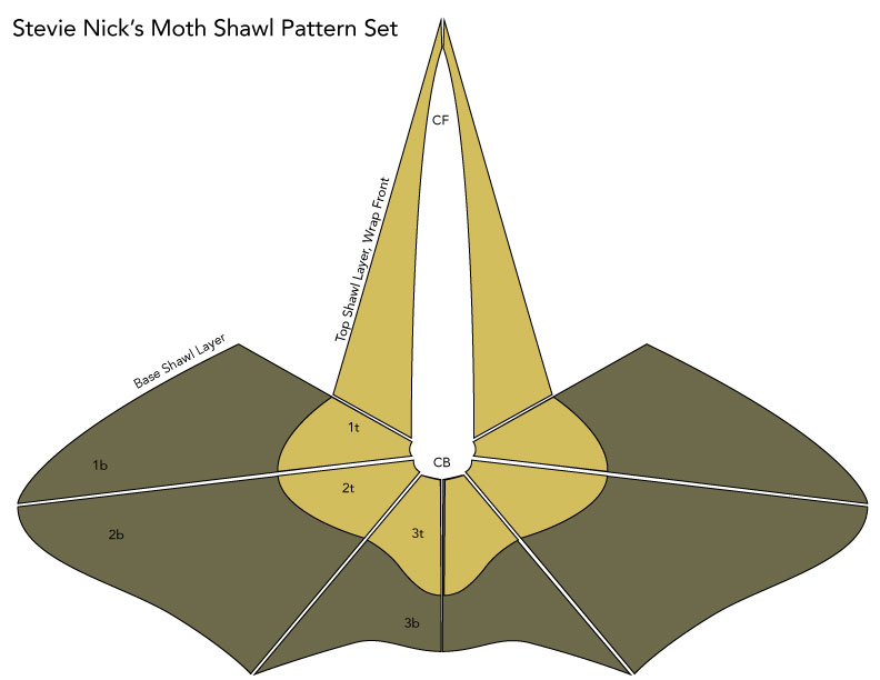 A look at what the pattern pieces will look like for both layers of the shawl