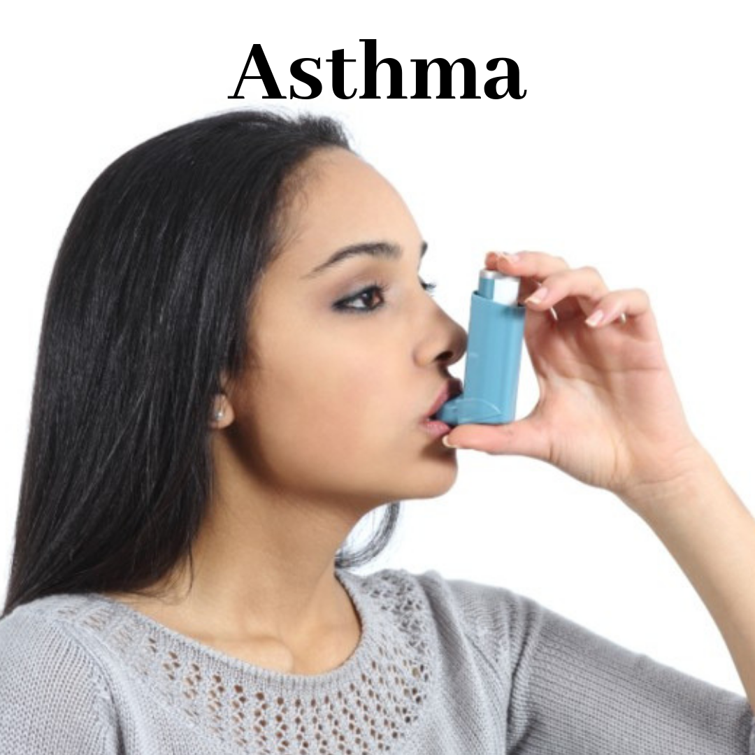 Chiropractic Research on Asthma