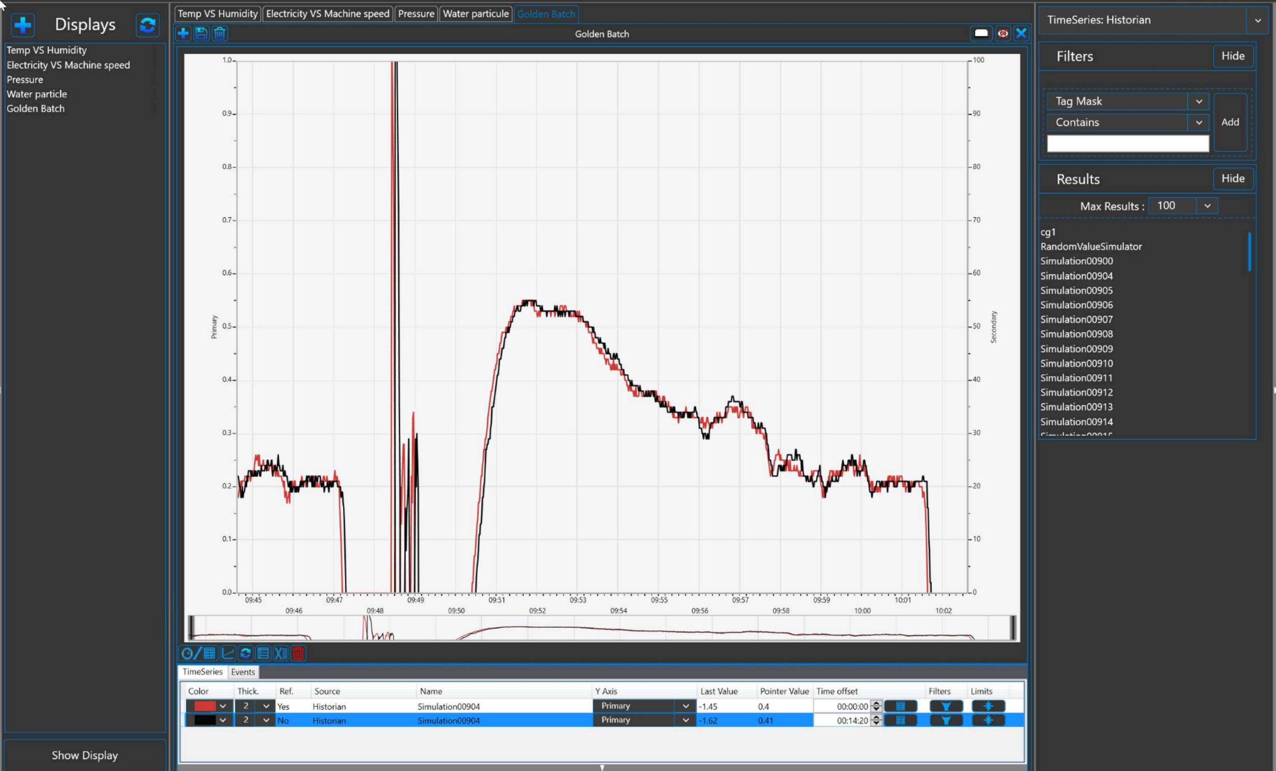 Offset axis to compare different production run   This feature enable the used to visualize the real time data (for example during a batch execution) to past data (previous batch)
