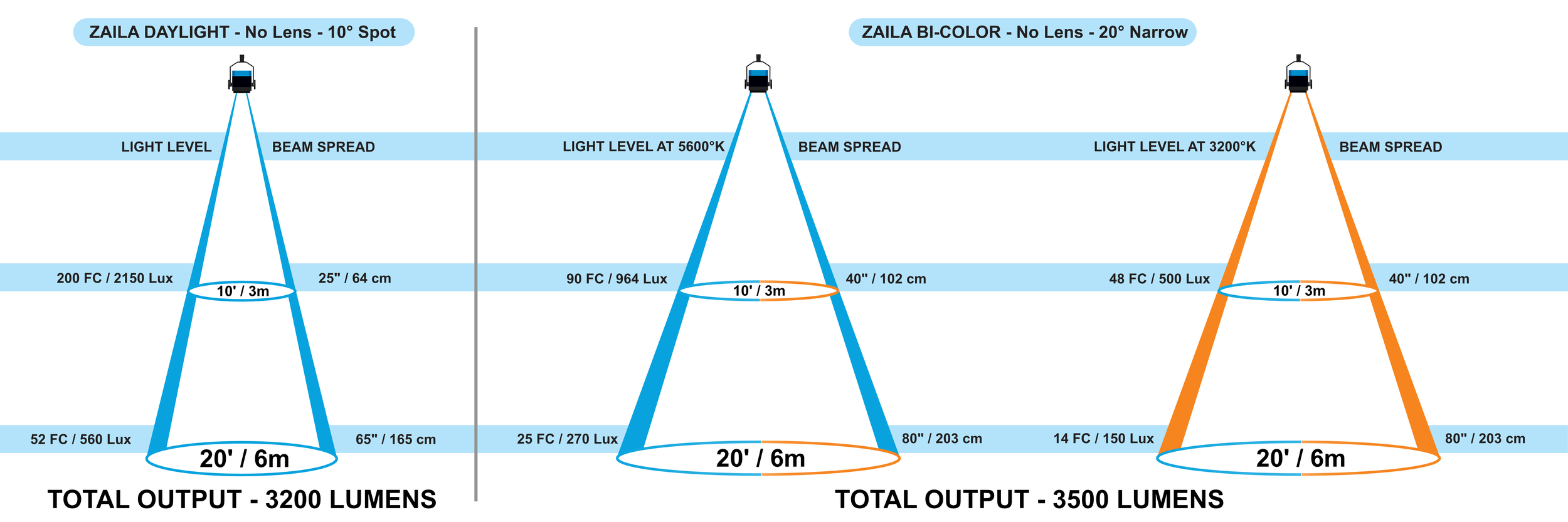 zaila-beam-graphic-BC-vs-DAY-6.png