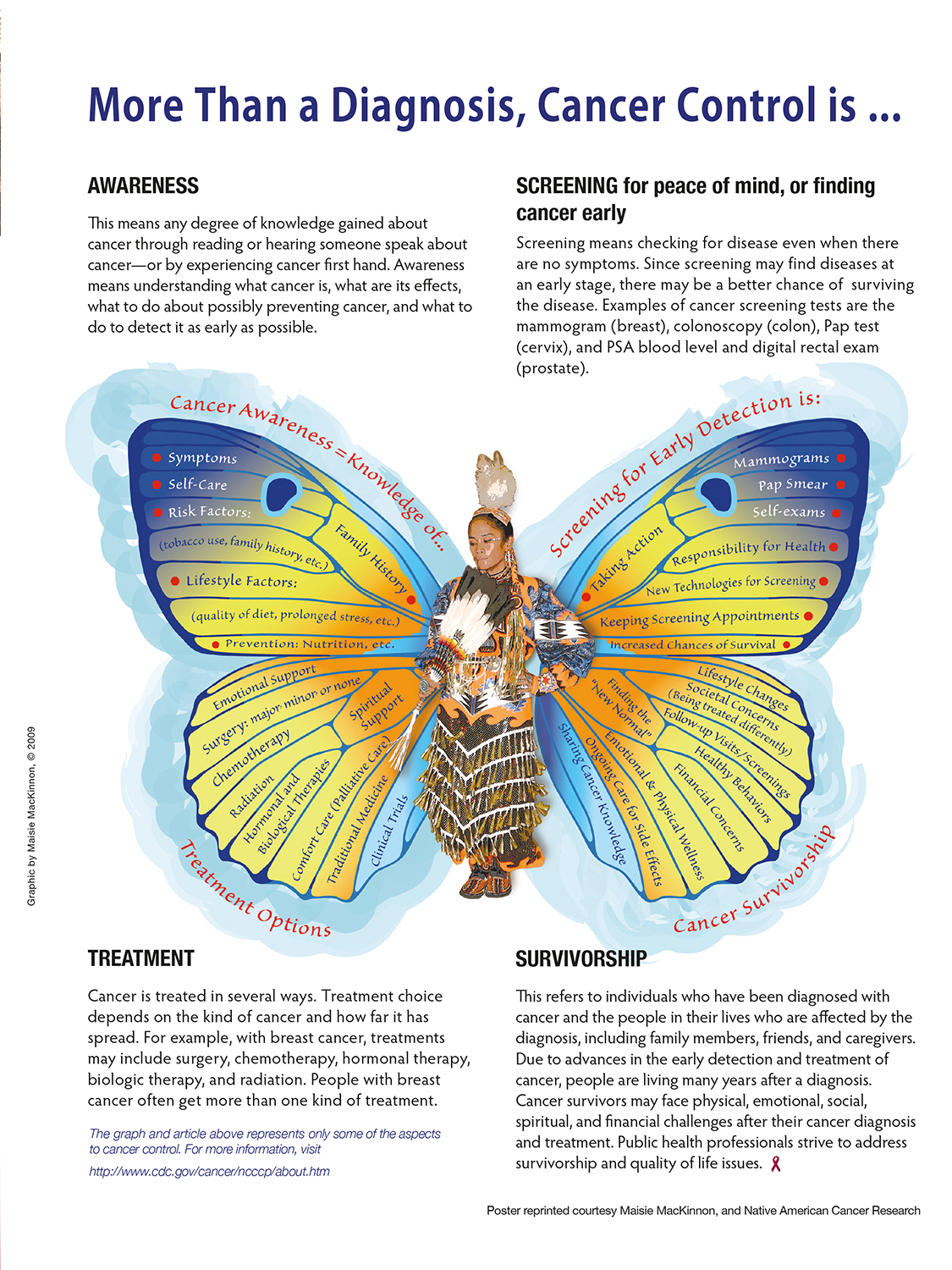 Cancer Control Butterfly