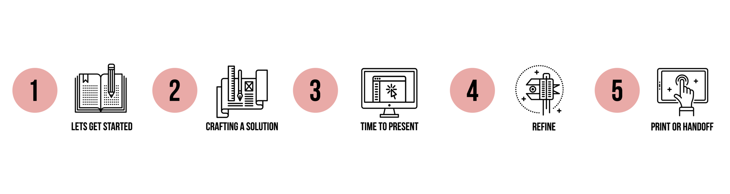Web+Headers-PROCESS.png