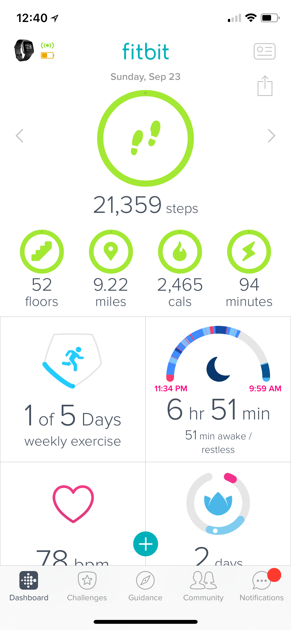 Screenshot of my Fitbit app.