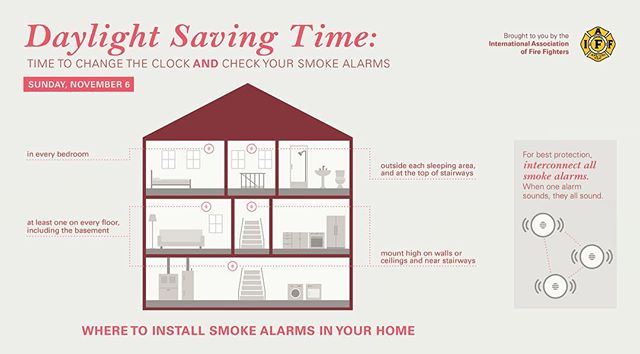 When adjusting for #DaylightSavingTime, make sure you are always checking your smoke alarms!  #IAFF #GreenburghFirefighters #Greenburgh #Hartsdale #Fairview #Greenville #Edgemont #Scarsdale #GreenburghFire #GUFA1586