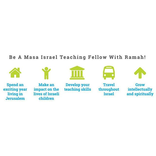 Introducing Ramah's first-ever immersive Israel experience for college graduates! Visit mitf.ramah.org.il for more information!
