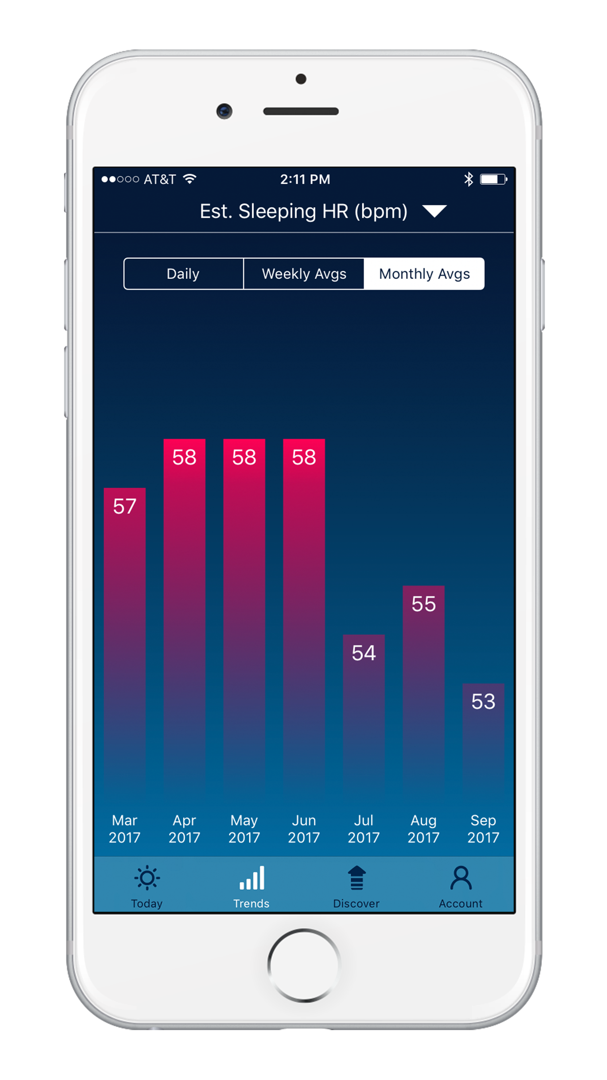 Sleep Watch Version 3 by Bodymatter on iPhone Trends Average Sleeping Heart Rate
