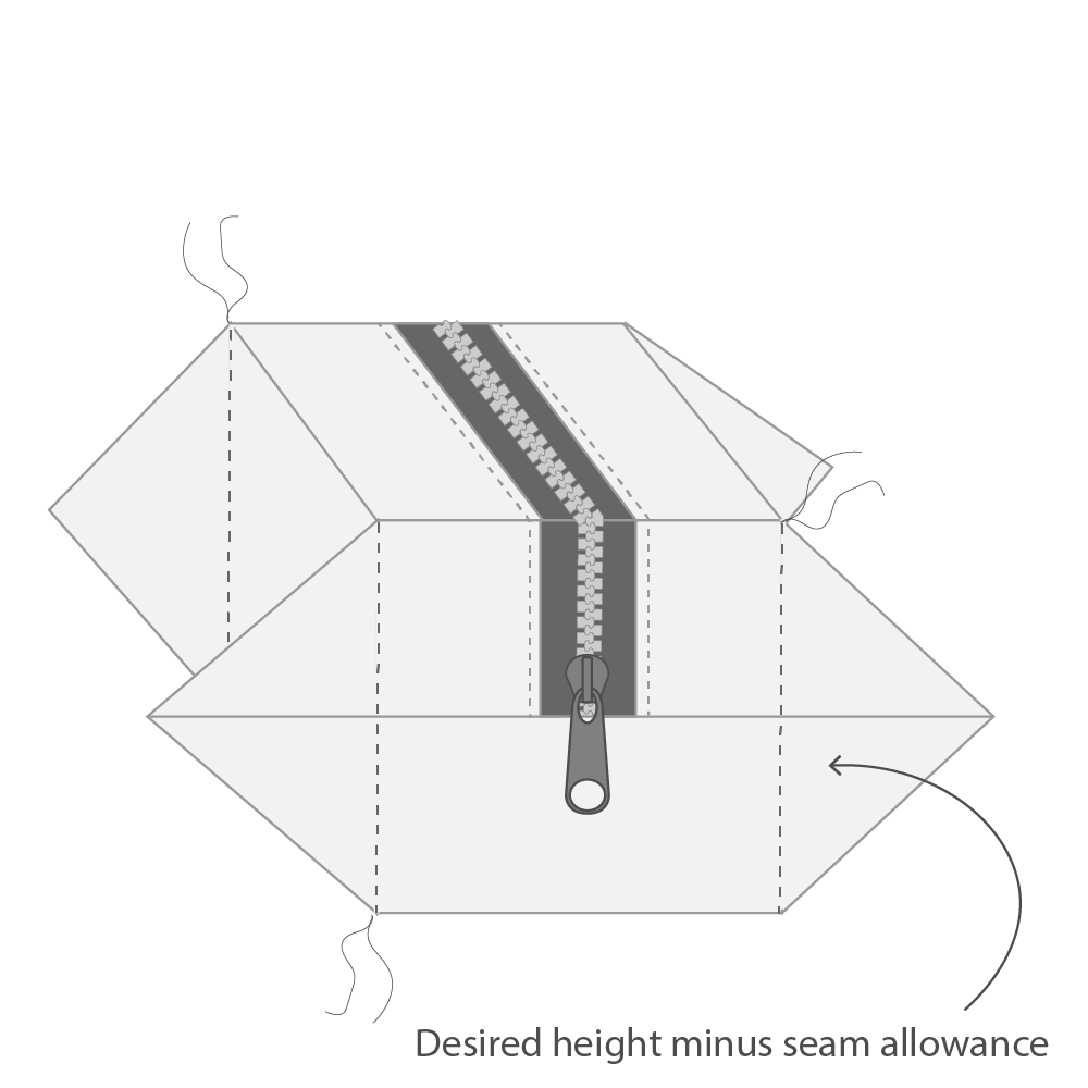 """9)  Turn the pouch right side out. Push out the corners of the pouch and stitch where the length across the triangles is your desired height (the height you entered in the calculator) minus your seam allowance.  For example, if you want the pouch 4"""" high and are using a 1/2"""" seam allowance, you want to stitch where the triangles are 3 1/2"""" across."""