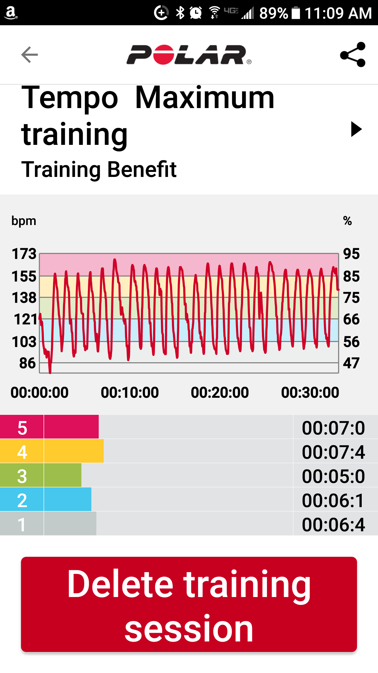METCON GRAPH.png