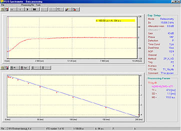 T1 measurements by  IR method in glycerin; processing experimental data.