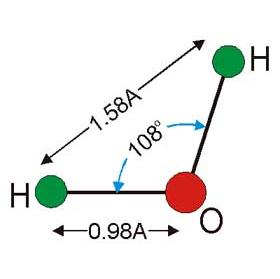 Atoms distances and angle in a water molecule according to Pake. H-H distance of 1.58??was calculated from spectra splitting. H-O distance was calculated from assumption of 108o angle of H-O-H bond.