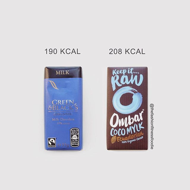 Lil repost from @thefffeed 🙌⠀ ⠀  Milk Chocolate vs Raw Cacao Chocolate: Which side is 'better'? Well it depends.⠀ ⠀ One is vegan, one contains dairy.⠀ One has a faction less calories, one has slightly less protein.⠀ One has a slightly more calcium, one has slightly less sugar.⠀ ⠀ As someone who is not vegan, eats dairy and is fortunate to not suffer with any intolerances, chocolate is something I eat for pleasure.⠀ ⠀  The type I choose is not based on which has the most protein or least sugar. In the presence of a balanced diet, I simply go for the one I like the taste of most. And I actually enjoy both @ombarchocolate and G&B (one after the other on occasion, like what occurred following this photo #moderation lol)⠀ ⠀ If chocolate is a key source of micronutrients for you, I'd suggest you're missing a trick.⠀ ⠀ Anyway, here's some reasons you might have the right side:⠀ - You don't eat dairy.⠀ - You have intolerances.⠀ - You're vegan.⠀ - You prefer all natural ingredients. - You prefer taste of it.⠀ ⠀ And some reasons you might have the left side:⠀ - You do eat dairy.⠀ - You don't have intolerances.⠀ - You're not vegan.⠀ - You prefer the taste of it.⠀ - You're about that #BargainLife and this is 75p cheaper lol⠀ ⠀ Green & Blacks (per 35g):⠀ 190 kcals⠀ 12.5g fat⠀ 17g carbs⠀ 3.4g protein⠀ 16g sugar⠀ ⠀ Ombar (per 35g):⠀ 208 kcals⠀ 15g fat⠀ 15g carbs⠀ 2.9g protein⠀ 10.5g sugar⠀ ⠀ #theFFF