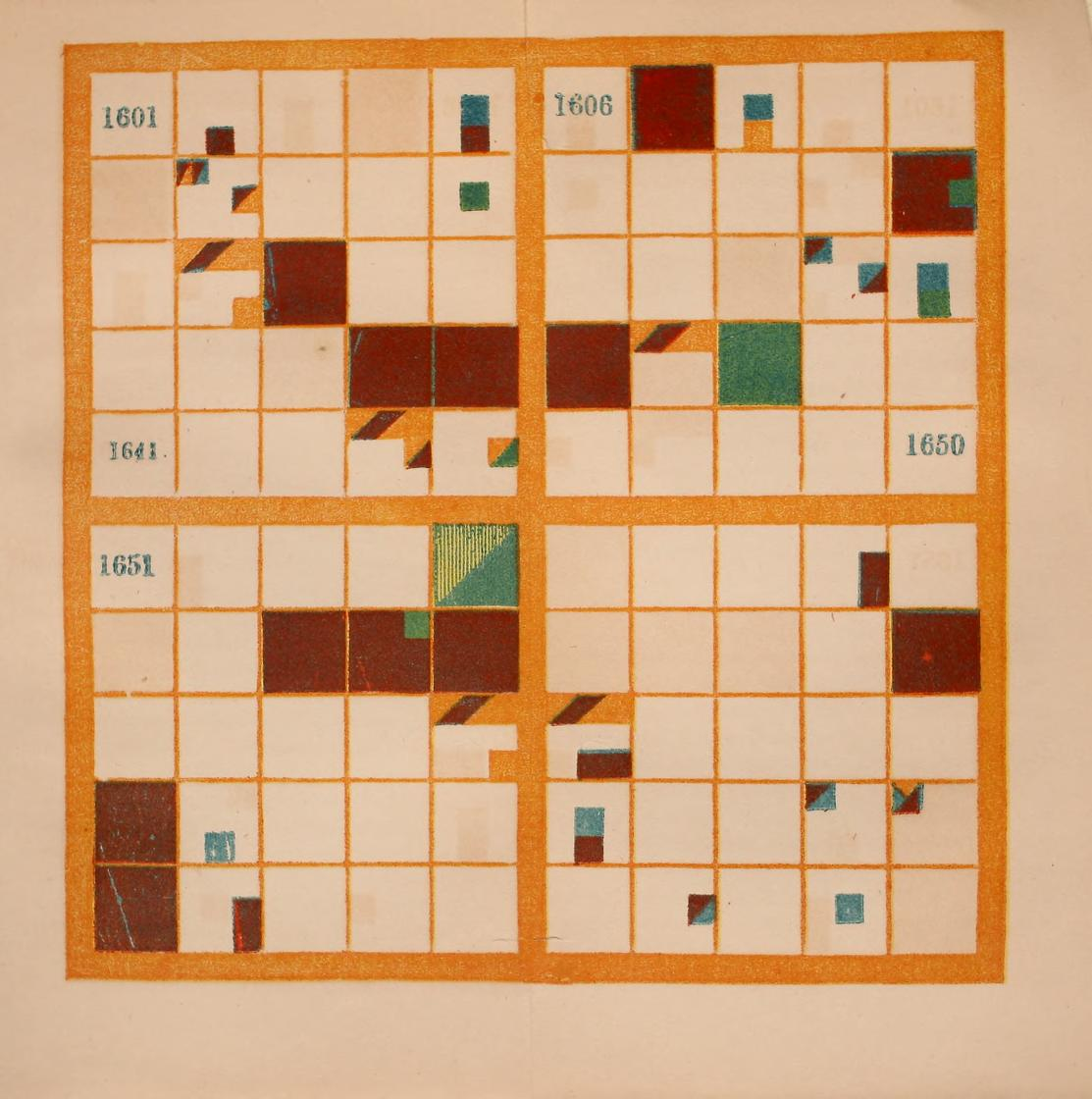 One of Peabody's historical charts visualizing a series of historical events. Composed of squares within squares, the entire chart (or largest square) represents a century, the four quadrants provide visual aide to locate the 10x10 or 100 squares that represent a year, and the smallest squares, 3x3 or 9 within each year, represent types of events. Color represents different countries.