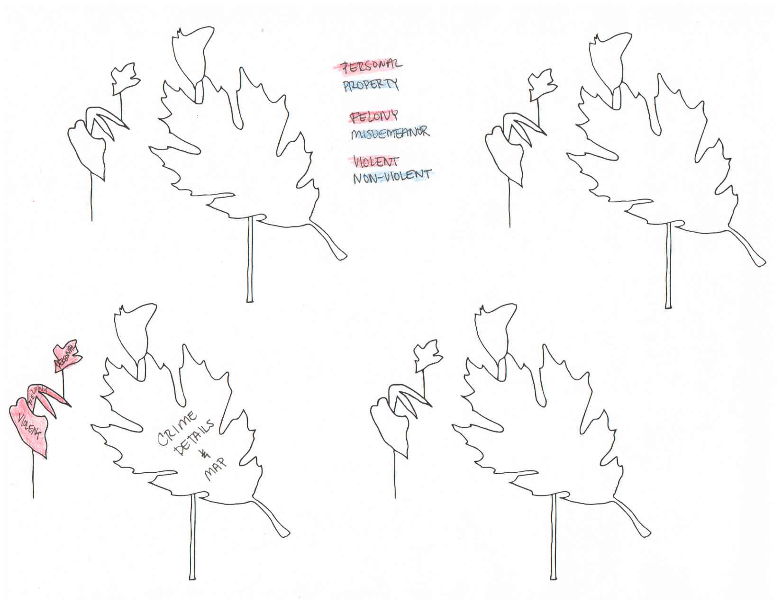 brainstorm-sketches-leaves-2.png