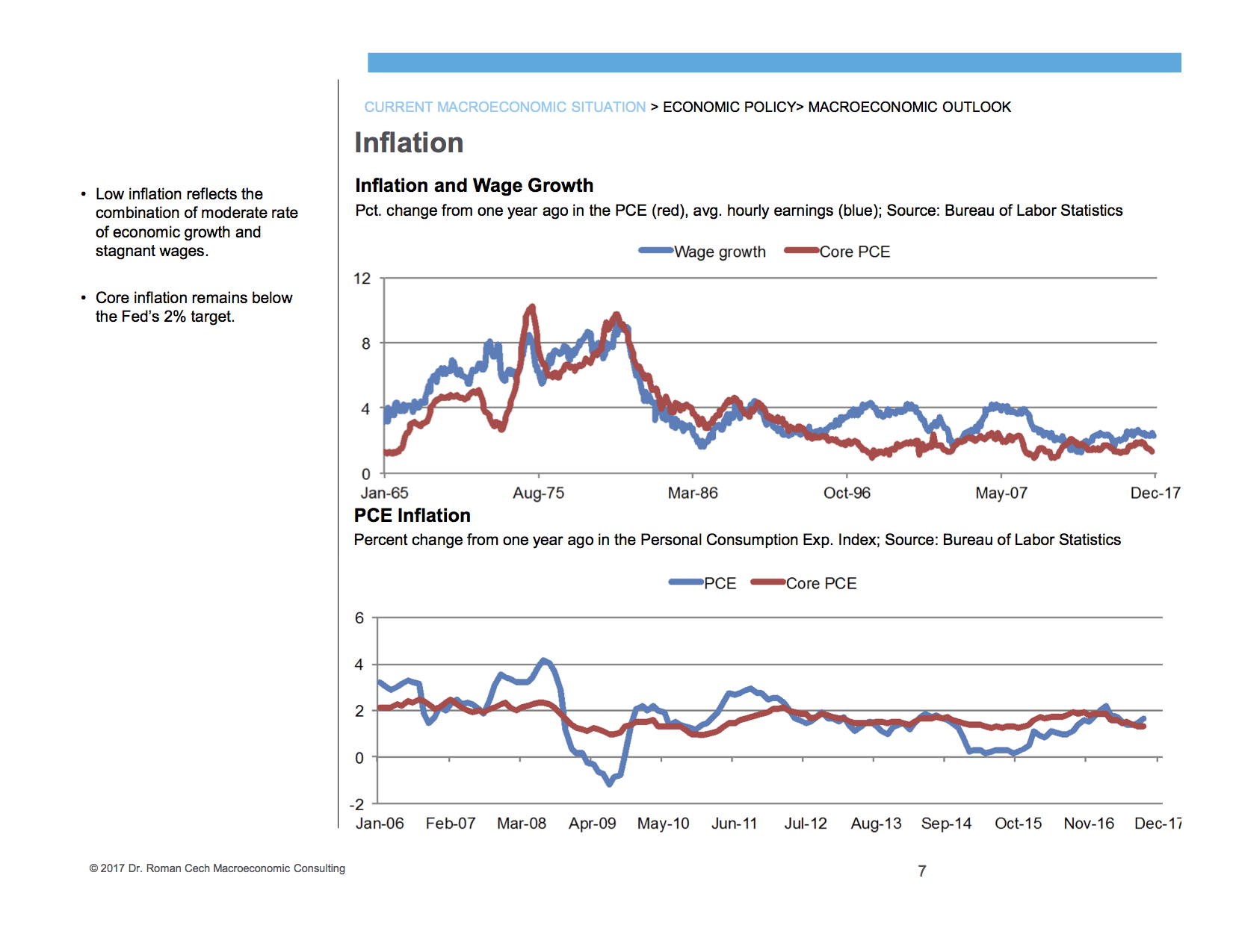 Inflation & Wage Growth.png
