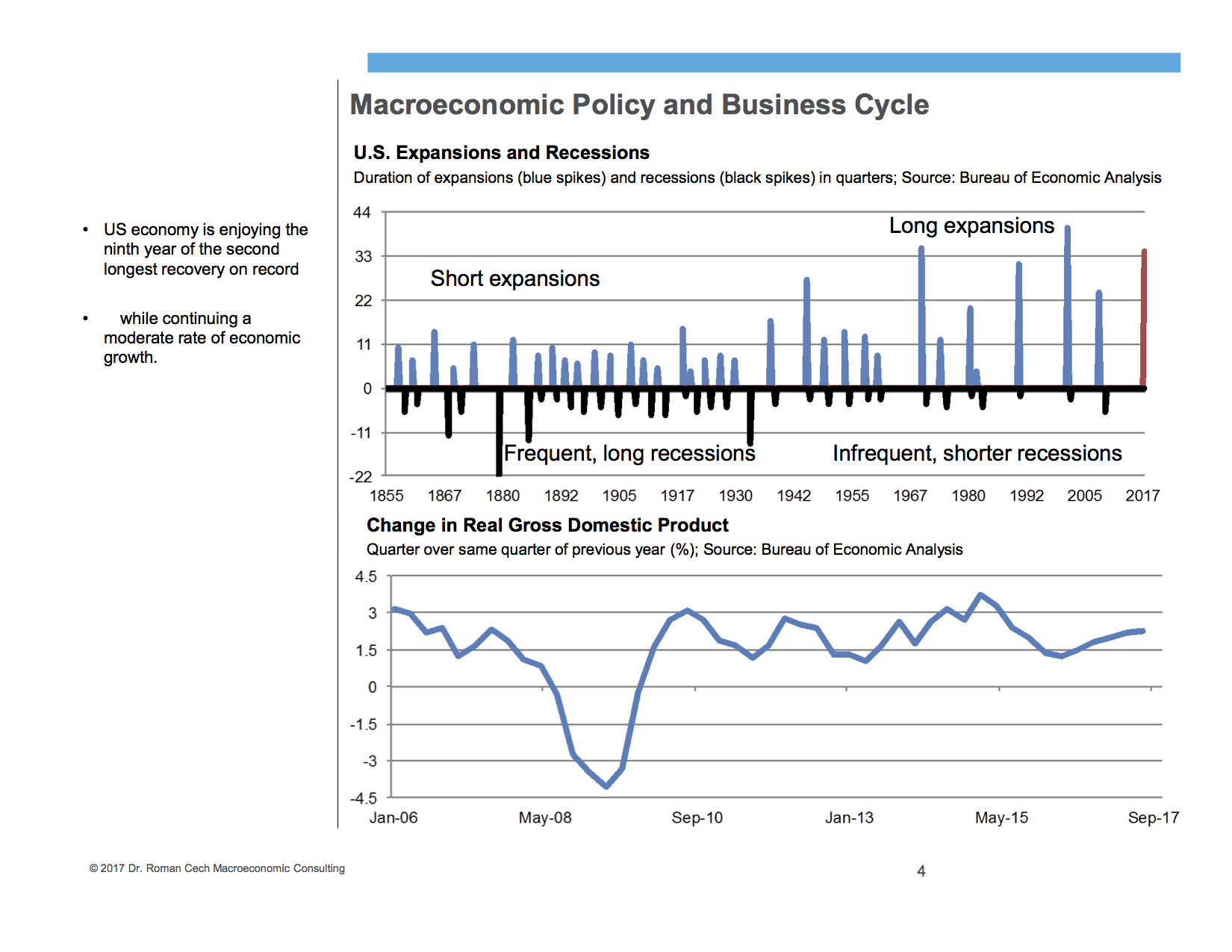 Economic Expansion Cycles.png
