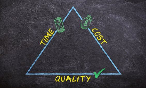 Time, Cost, Quality - Jax Financial Planner.jpg