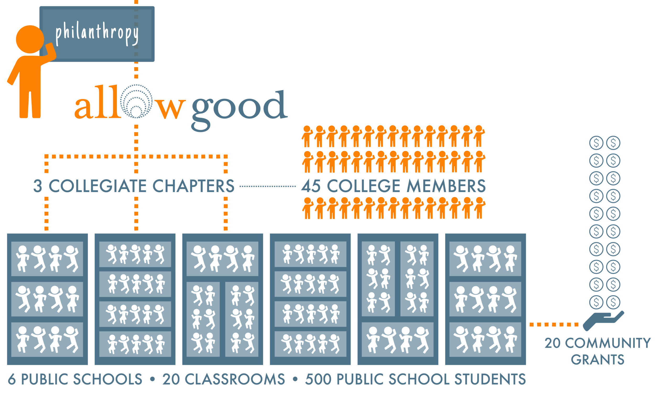 Allow Good - 2018 by the numbers (1).png