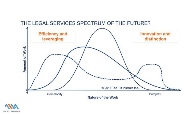 specturm-future-Article-201803261623.jpg
