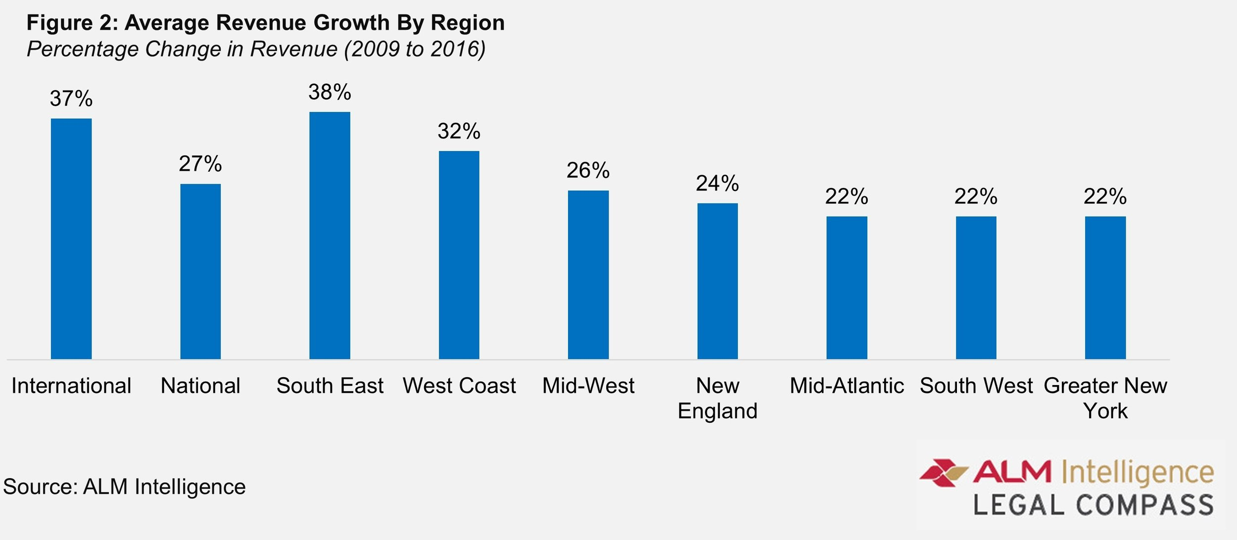 does-geographic-growth-payoff-1.jpg