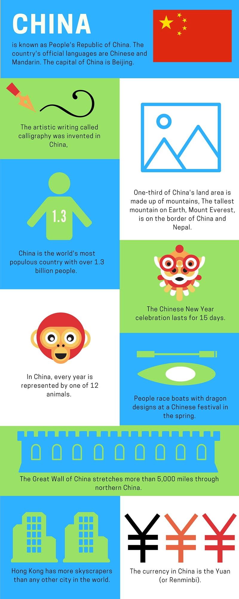 China Infographic.jpg